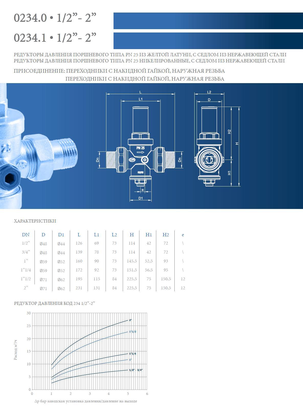 Редуктор давления воды схема itap